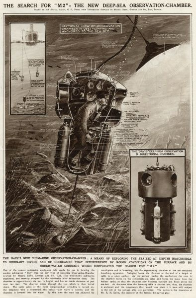 The Royal Navy's new deep-sea observation chamber, invented by Robert H Davis of Siebe, Gorman & Co