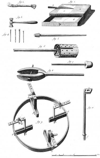 Various tools used for silver plating including a hammer, screws and chucks. Date: Circa 1760