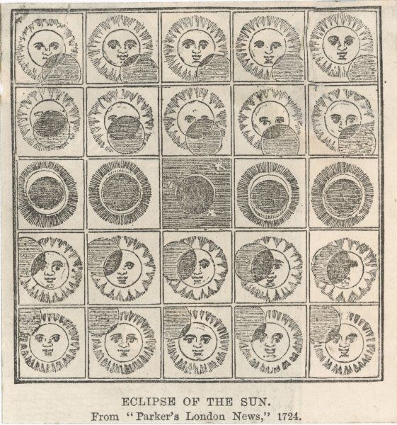 The various stages of a solar eclipse observed in 1724