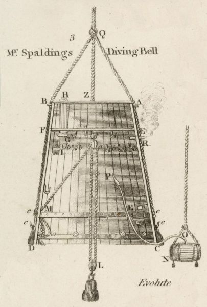 Cross section of Spalding's diving bell