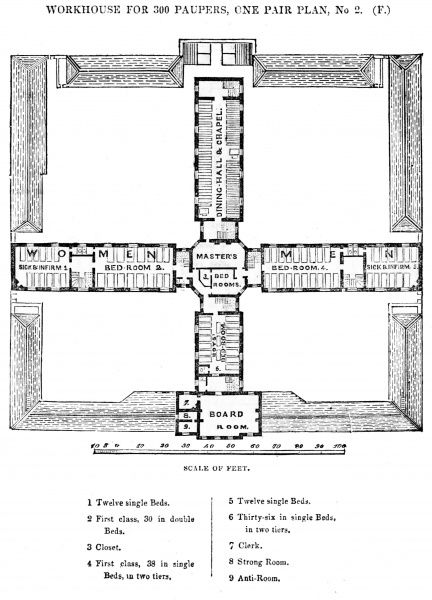 The first floor layout of the model 'square' workhouse for 300 inmates, design by Sampson Kempthorne, issued by the Poor Law Commissioners