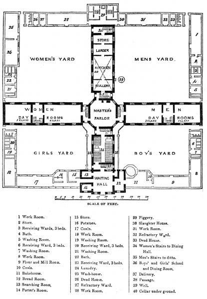 The ground floor layout of the model 'square' workhouse for 300 inmates, design by Sampson Kempthorne, issued by the Poor Law Commissioners