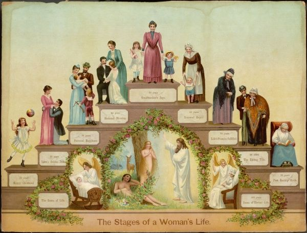 Eleven stages in a woman's life, from the cradle (she is watched by an angel) to the last armchair (she is fetched by an angel)