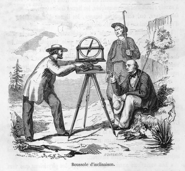 Surveying with a mounted compass