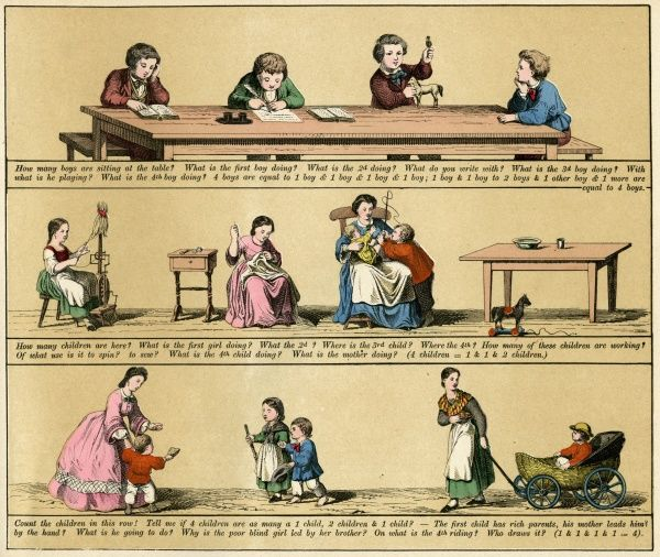 Plate 13 features pictures of children performing various activities. Date: 1880