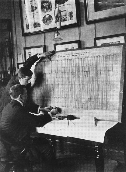 The threads of the railway timetable system. Arranging the running of the railway service, each section of the board represents one hour, which inturn is subdivided into five minute sections. The horizontal line indicate the distance between stations