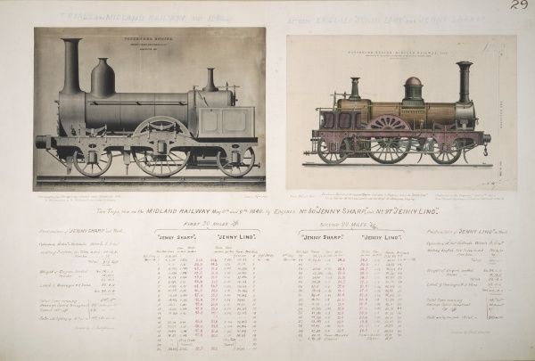Trials on the Midland Railway, May 1848, between Jenny Lind and Jenny Sharp Date: 1896