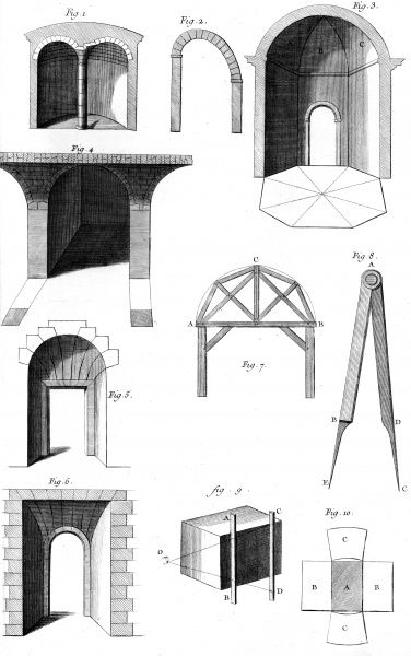 Various types of arches from the 18th century in France. Date: Circa 1760