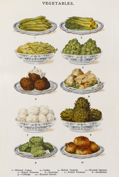 Celery - leeks - seakale - sprouts - baked potatoes - parsnips - boiled potatoes - artichokes - cabbage - braised onions