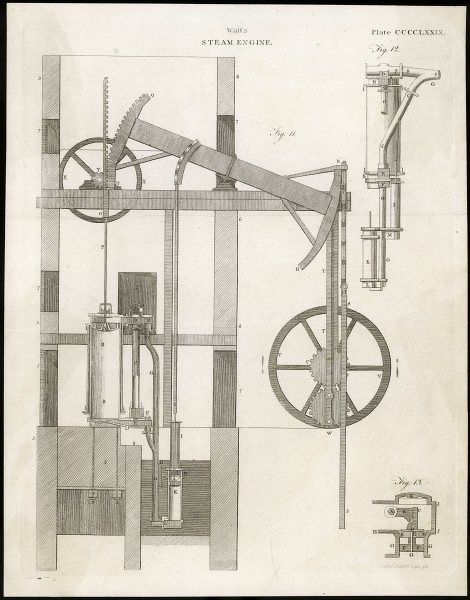 WATT'S STEAM ENGINE circa 1765