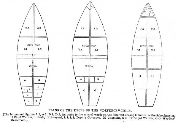 The Woolwich 'hulks' (prison ships) - plans of decks of 'Defence'. Date: 1862