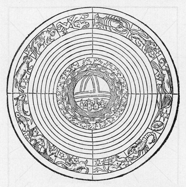The twelve signs turn round the central Earth Date: 16th century