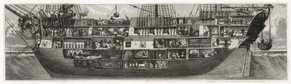 A cross-section of an late eighteenth century warship