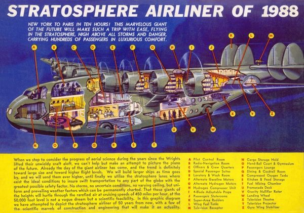 Predicted for 1988, powered by gasoline or hydrogen, this air liner will travel in the stratosphere ; its amenities include a television theatre and a cocktail lounge