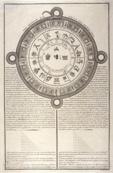 Ancient Mexican calendar