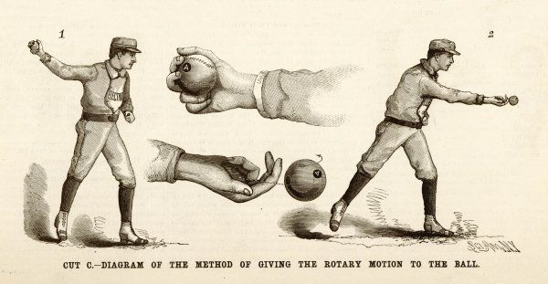 An illustration demonstrating how a baseball pitcher applies rotary motion to the ball