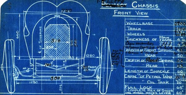 Blueprint of a modified Peugeot racing car from a notebook of Georges Henry Roesch