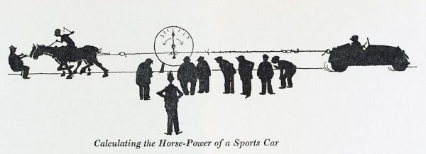 Calculating the Horse Power of a sports car. Please note: Credit must appear as (c) Courtesy of the estate of Mrs J.C.Robinson/Pollinger Ltd/Mary Evans Picture Library