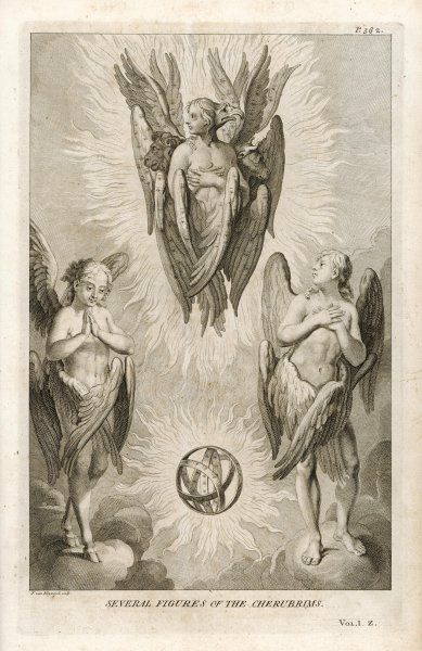 Three types of cherub (plural is cherubim), each with a combination of human and animal attributes - animal heads or feet, three pairs of wings &c