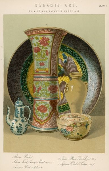 Porcelain from the East : a Chinese beaker and teapot, and a Japanese vase and dishes