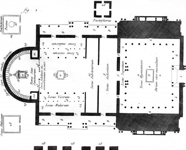 Interior plan of a typical ancient church. Date: Circa 1760
