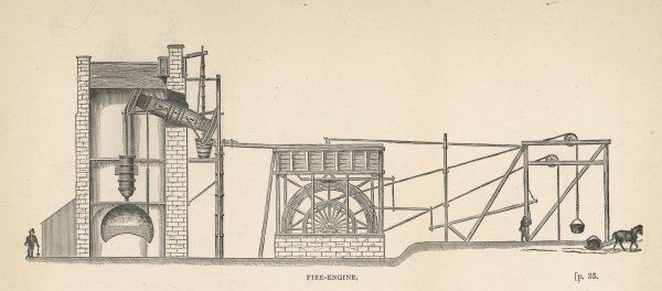 A diagram showing the use of a steam engine in a coal mine