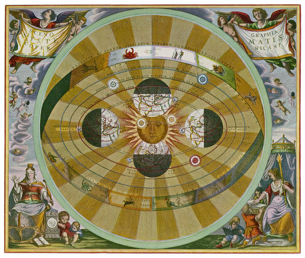 A representation of his system, showing Earth circling the sun which illumines different parts of the globe according to the time of day and the season of the year
