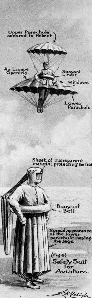 Illustration showing a safety suit for aviators from 1921