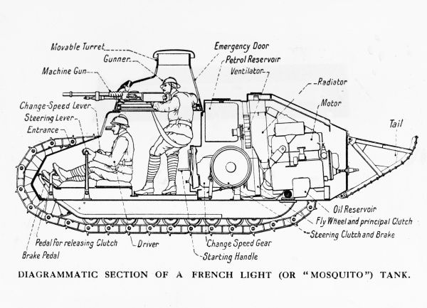 Diagram of internal Layout of French Renault FT-17 Char Mitrailleur Mosquito Tank