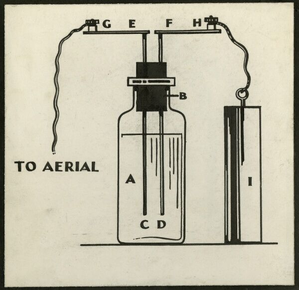 "Undated diagram showing ""'The Detector"", a method for testing substances in a glass bottle using brass terminals and a cylinder to feel the ""etheric reactions"". HPG/85/8&quot"