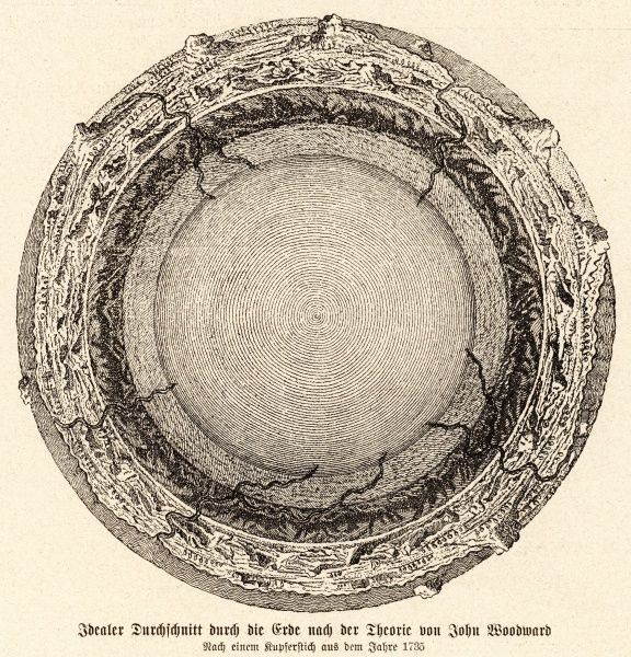 English geologist John Woodward's conception of the composition of the globe, with molten lava surrounded by a thick crust