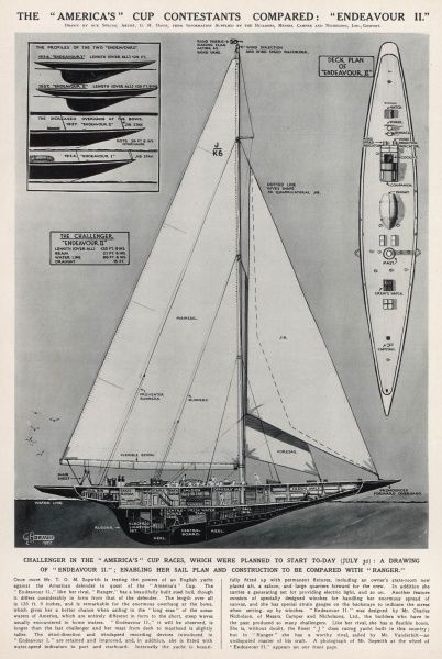 A drawing of Endeavour II, the British challenger in the 1937 Americas Cup races, which was paid for and helmed by Thomas Sopwith, the famous aeroplane pioneer