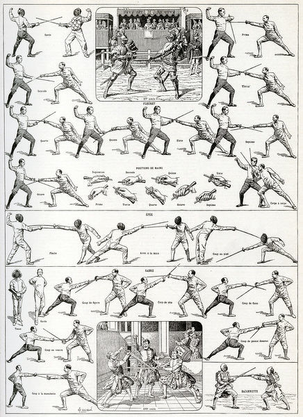 Page demonstrating the various positions adopted during fencing. Date: 1930