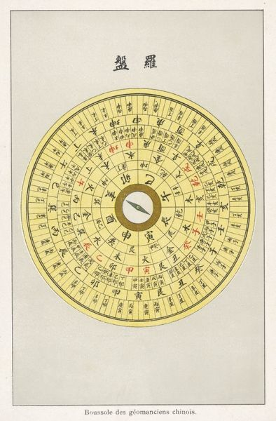 CHINA Compass used by diviners practising feng-shui, system of geomancy determining the location of buildings &c