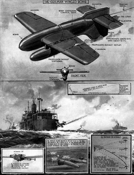 Illustration showing a German radio-controlled, rocket propelled, flying bomb used in the Second World War. These bombs were typically carried underneath a bomber (shown bottom left) and then launched and used against Allied shipping. Date: 1944