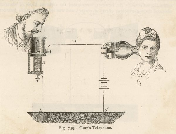 Gray's Telephone system. Elisha Gray (1835 - 1901) developed a telephone prototype in 1876 in Highland Park, Illinois and is considered by many to be the true inventor of the variable resistance telephone