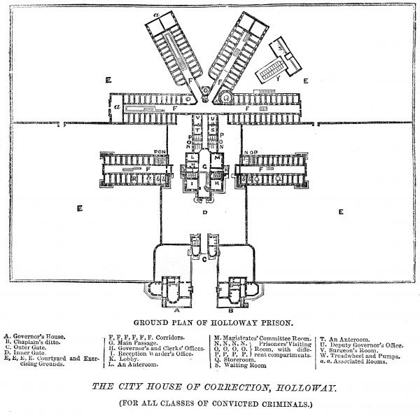 Ground plan of London City Prison and House of Correction, Holloway. Date: 1862