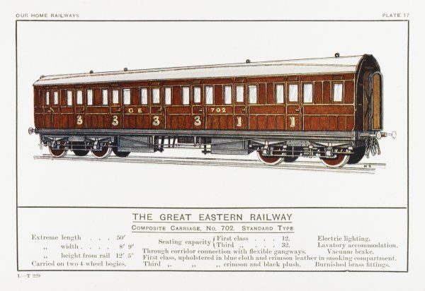 Great Eastern Railway composite carriage