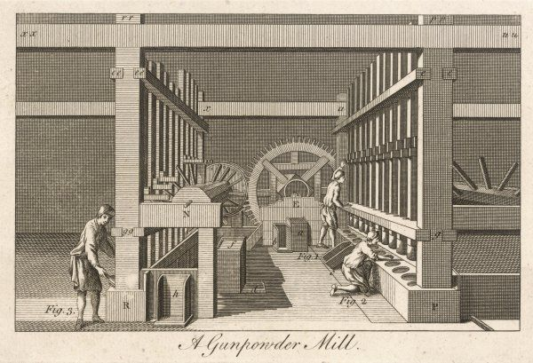 Technical depiction of an early Gunpowder Mill