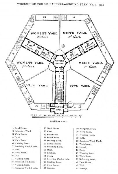 The ground floor layout of the model hexagon (or Y-plan) workhouse design by Sampson Kempthorne, issued by the Poor Law Commissioners