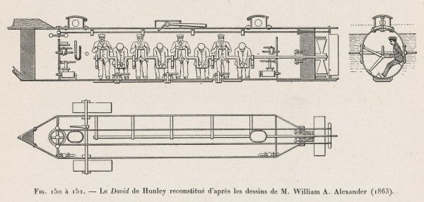 Cross-section of Hunley's man-powered David (as in David and Goliath) of the Confederate Navy, the first submarine to sink an enemy vessel