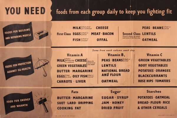 Information poster giving details of essential foods needed during wartime rationing.  1940s