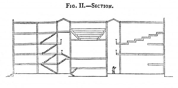 A sectional view of Jeremy Bentham's scheme for a 'panopticon' workhouse to hold up to 2000 inmates. The design, published in Bentham's 1812 work 'Pauper Management Improved', was originally devised for housing prisoners