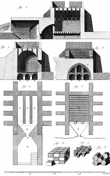 Various views of a French kiln from the 18th century used to make bricks and tiles. Date: Circa 1760