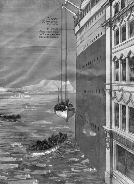 A diagram showing life boats from the Titanic being lowered to the water. The distance is compared to the height of a city office block. The 70 ft distance to the sea from the deck made lowering the boats hazardous. Date: 27th April 1912
