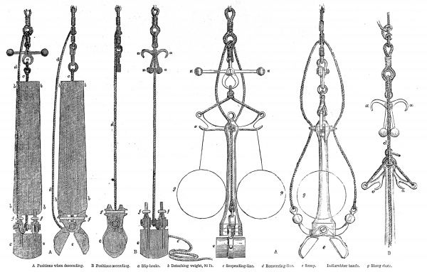 Engraving showing a selection of improved machinery designed for deep sea soundings, 1861