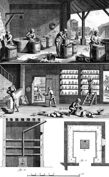 Starch manufacturers at various stages of the production in 18th century France. Date: Circa 1760