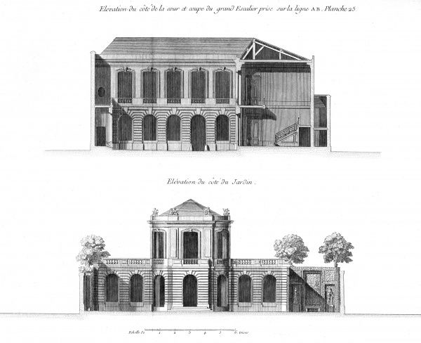Views of a marquis house in 18th century France. Designed by Francois Franque, architect of king Louis XV, for the Marquis of Ville Franche in Avignon. Date: Circa 1760