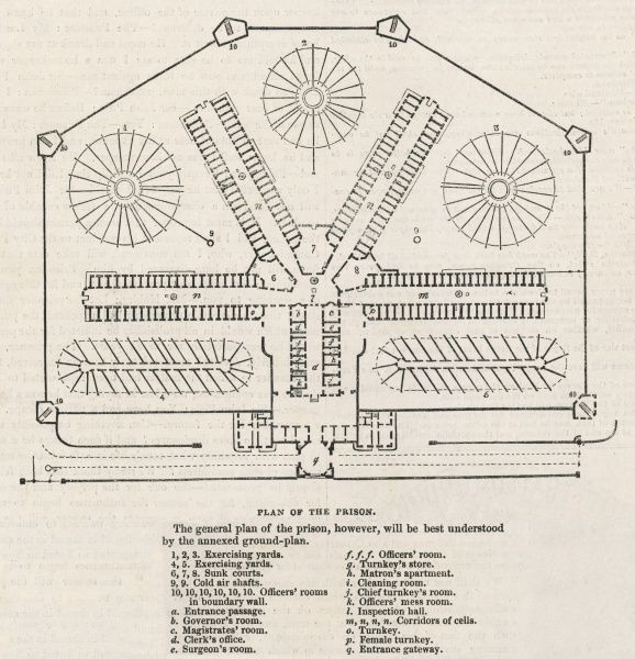 A plan of the floor layout of Pentonville, a model prison built in London in 1843, with corridors of cells radiating out from a central point & exercise yards