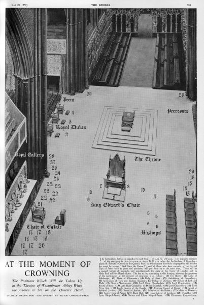 Illustration to show the positions of participants at the moment of crowning during Queen Elizabeth II's forthcoming coronation, 1953. Depicts an empty Westminster Abbey, with numbers to indicate the positions of peers, peeresses, religious officials